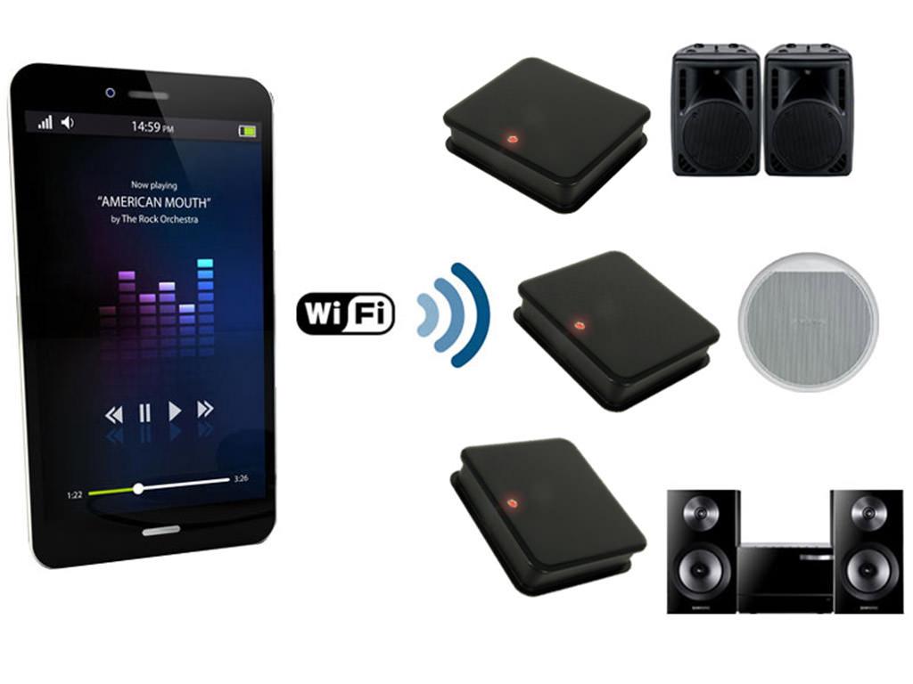 AirLino WLAN Musikempfänger (UPnP, DLNA und AirPlay)